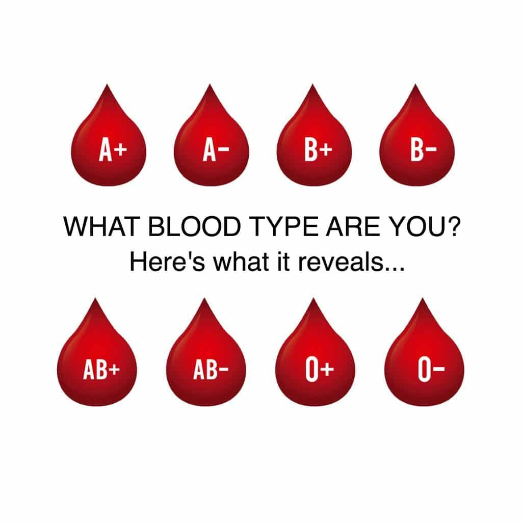 What Does Your Blood Type Reveal About Your Personality?