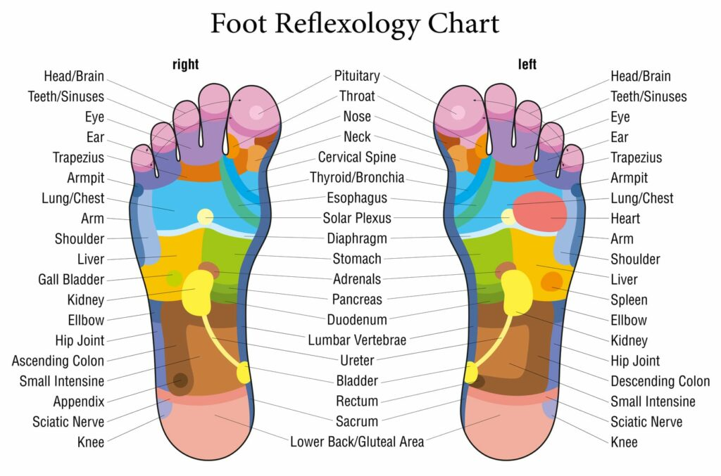 This is What Happens When You Touch These Points On Your Feet